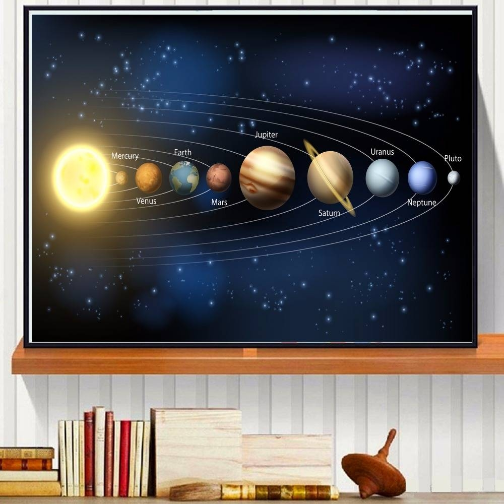 3D Solar System Canvas Art Print Painting Poster Wall Pictures For Pertaining To 2017 3D Solar System Wall Art Decor (Gallery 15 of 20)