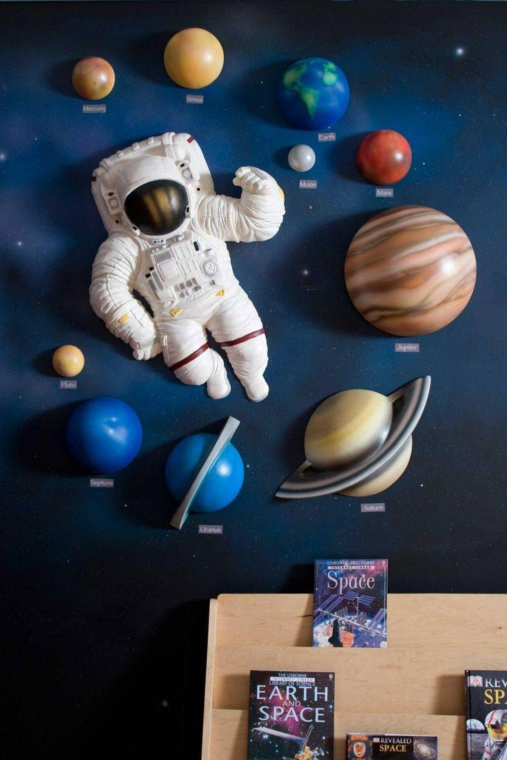 3D Solar Wall Art For A Space Theme Bedroom | Kids Room Décor Within Most Up To Date Outer Space Wall Art (View 14 of 25)