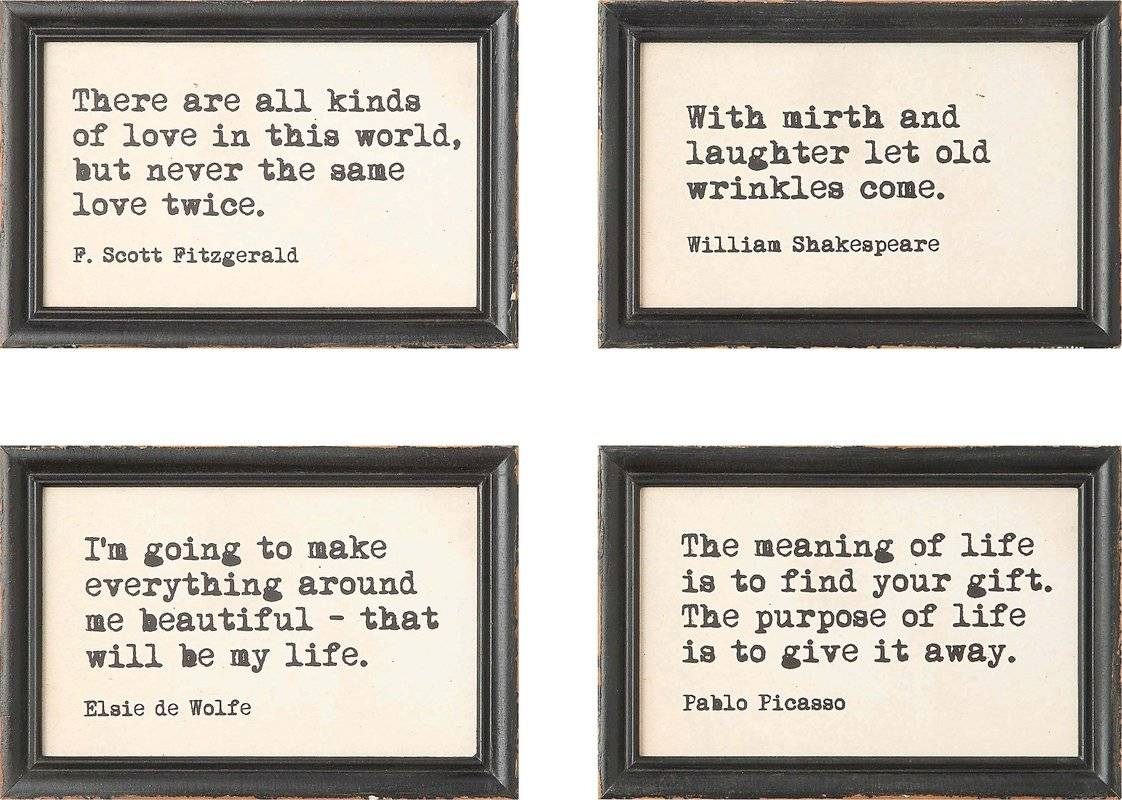 Featured Photo of Shakespeare Wall Art