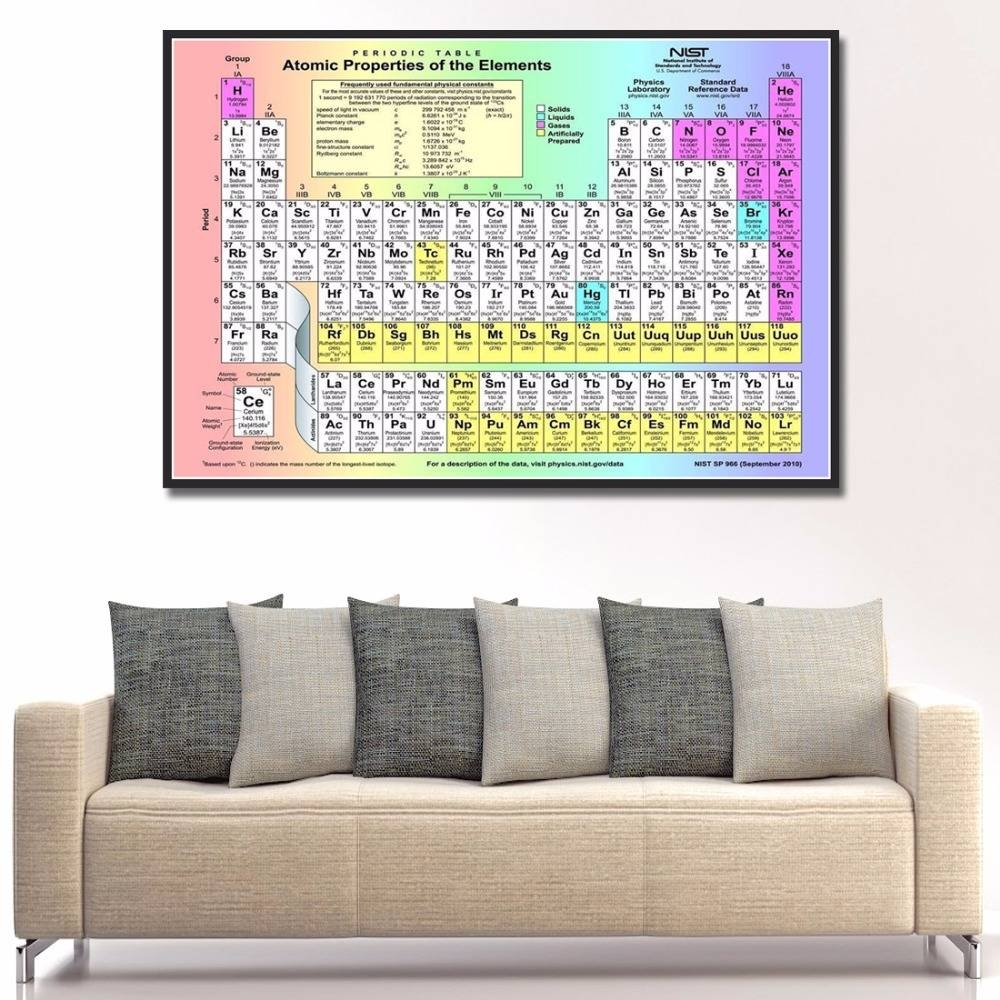 Awesome 40+ Periodic Table Wall Art Design Ideas Of Periodic Table With Regard To Most Recent Elements Wall Art (View 6 of 20)