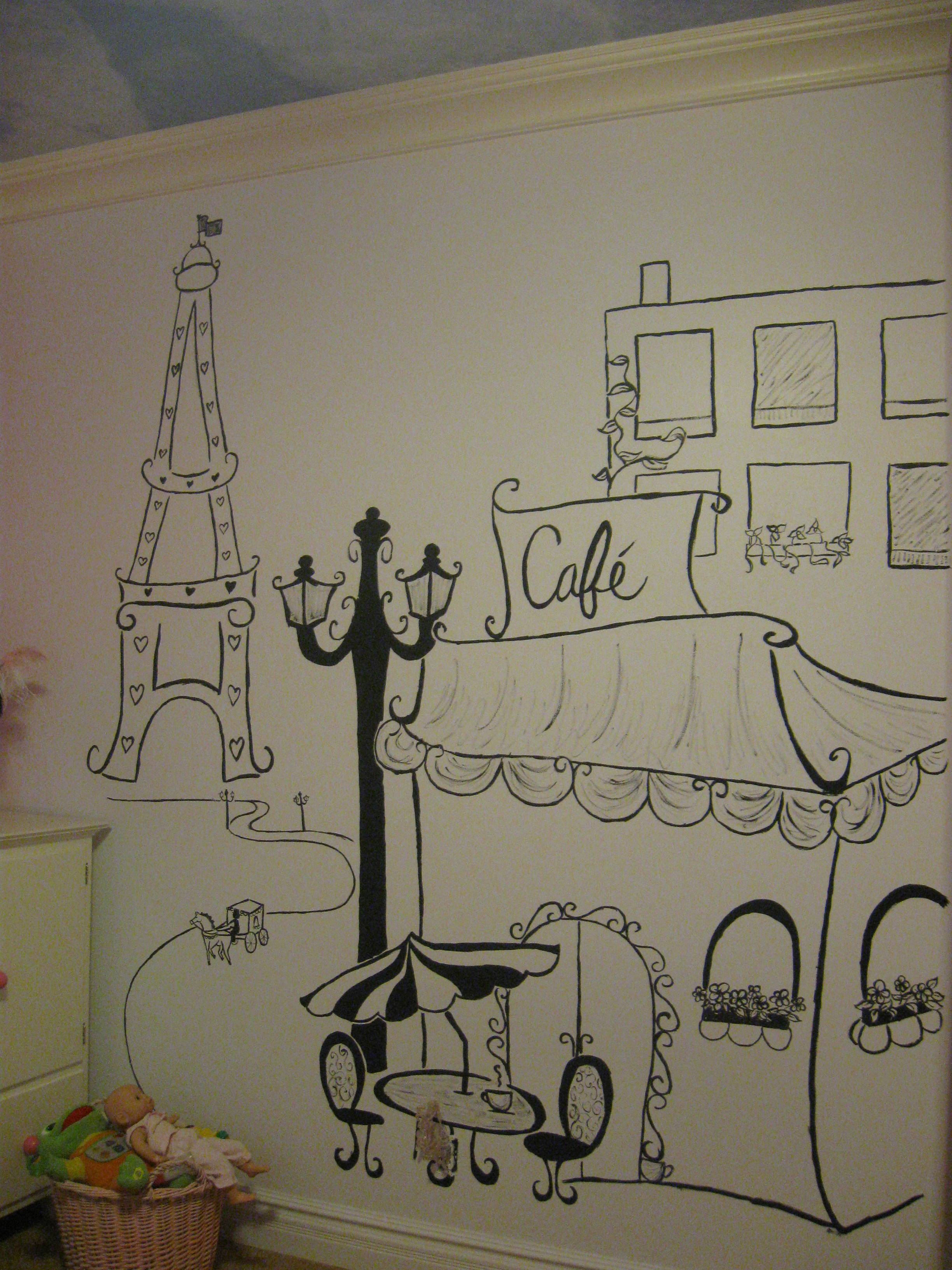 Featured Photo of Paris Themed Wall Art