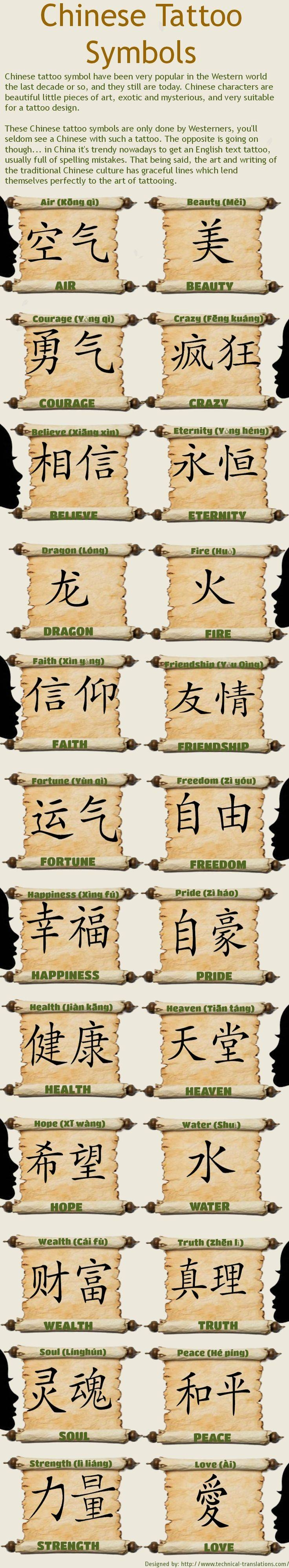 Best 25+ Chinese Symbol For Strength Ideas On Pinterest | Chinese Within Most Popular Chinese Symbol For Inner Strength Wall Art (View 13 of 25)