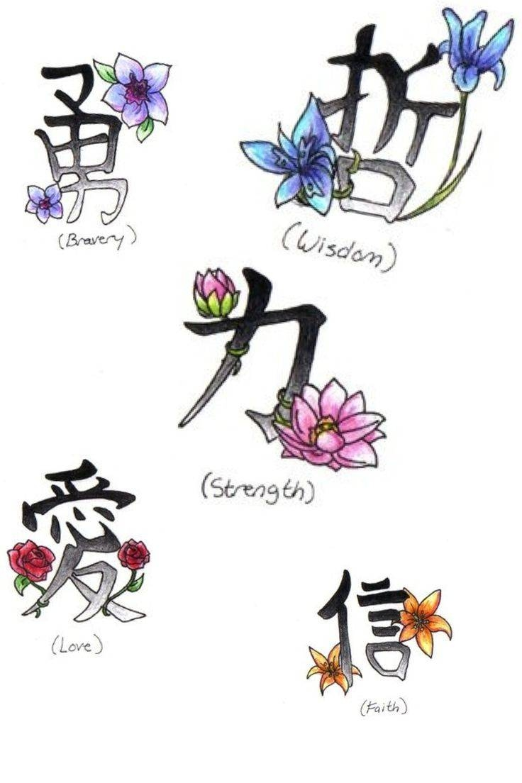 Best 25+ Japanese Tattoo Symbols Ideas On Pinterest | Chinese Pertaining To Newest Chinese Symbol For Inner Strength Wall Art (View 16 of 25)