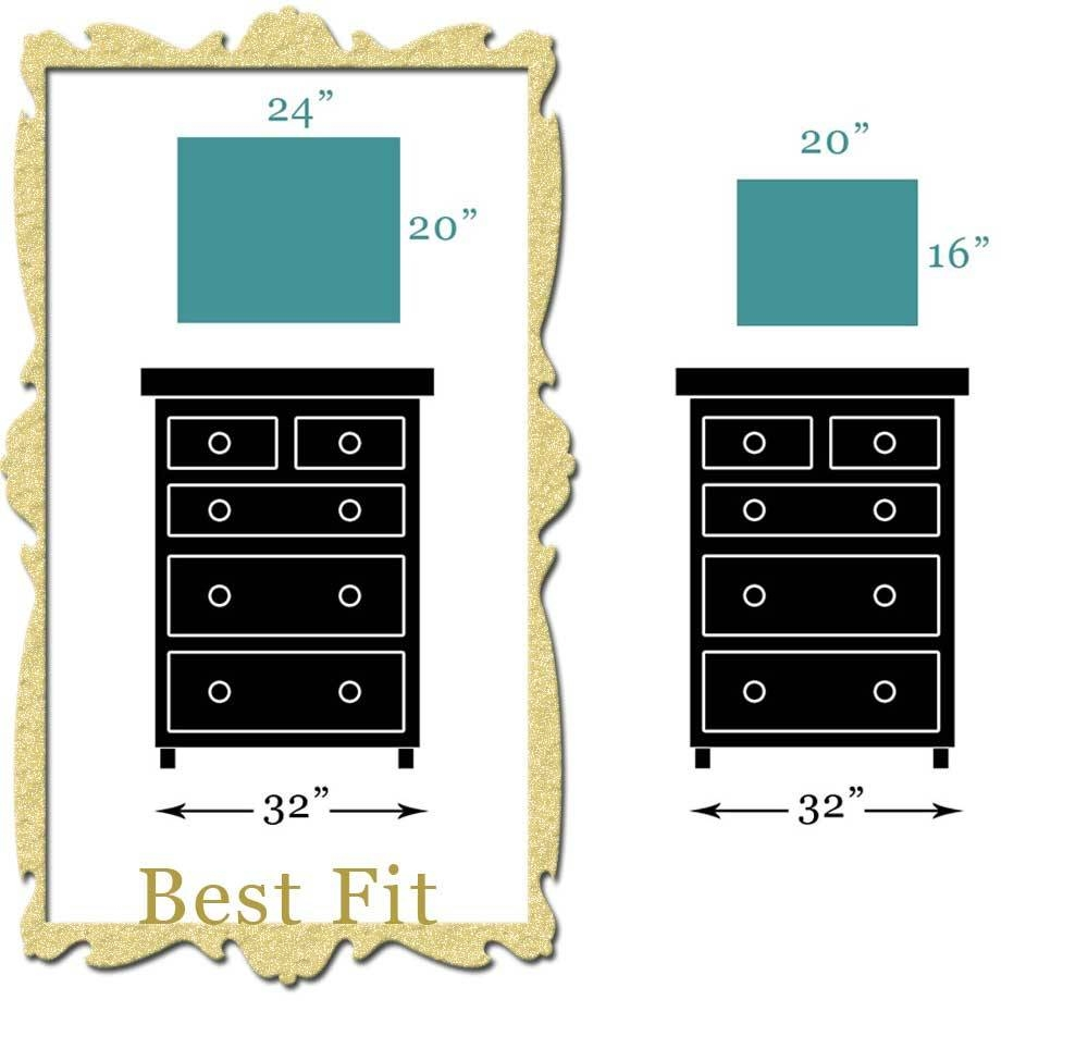 Canvas Sizes For Nursery Wall Art | Amborela Inside Most Recently Released Nursery Wall Art (View 13 of 20)