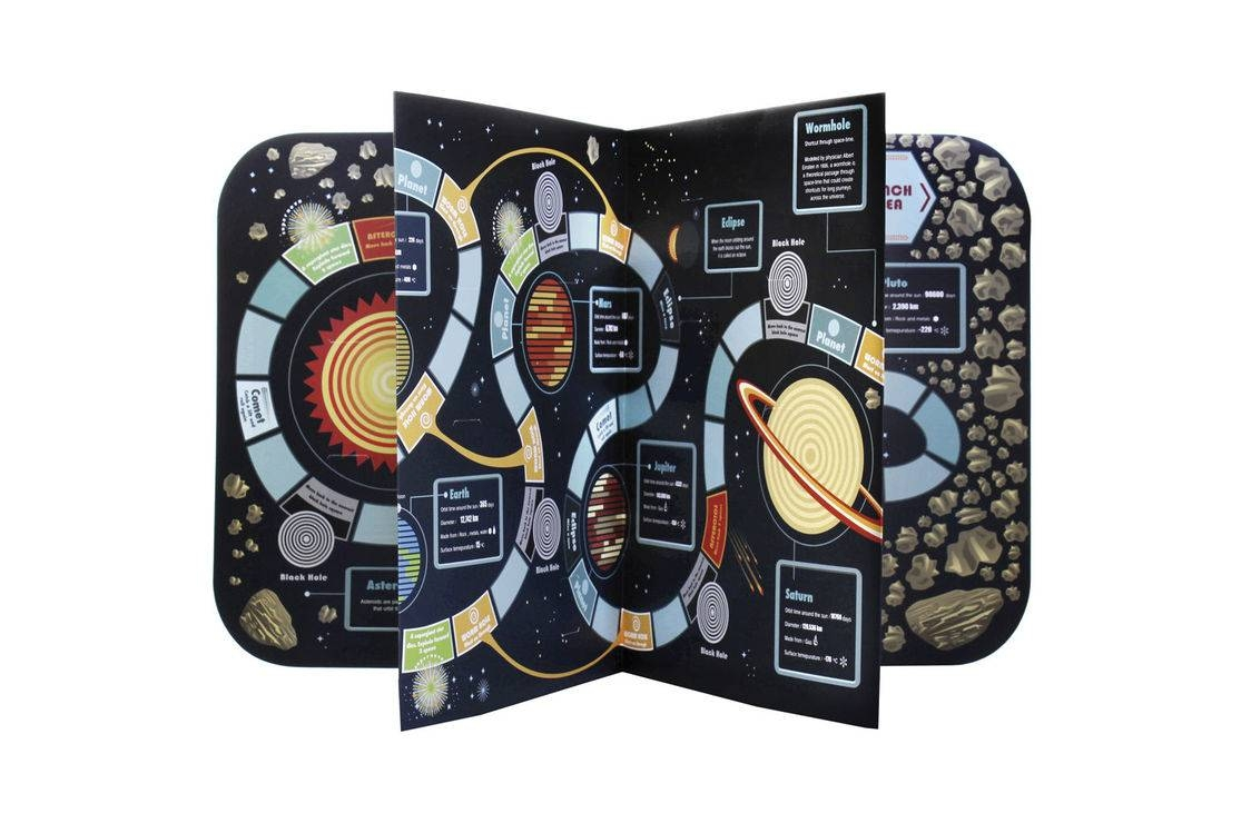 Clockwork Soldier Create Your Own Solar System Wall Art & Board In Newest Solar System Wall Art (View 7 of 25)