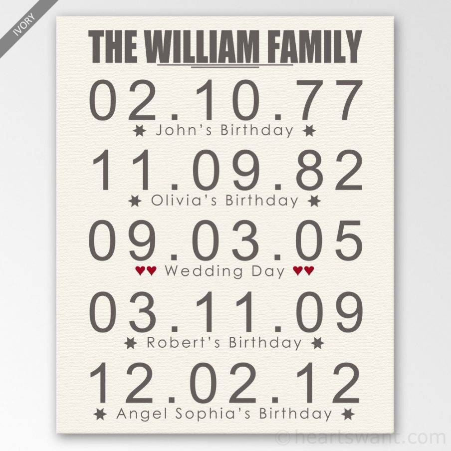 Ergonomic Custom Family Wall Art Trendy Wall Personalized Family Inside Most Current Personalized Family Wall Art (View 7 of 20)