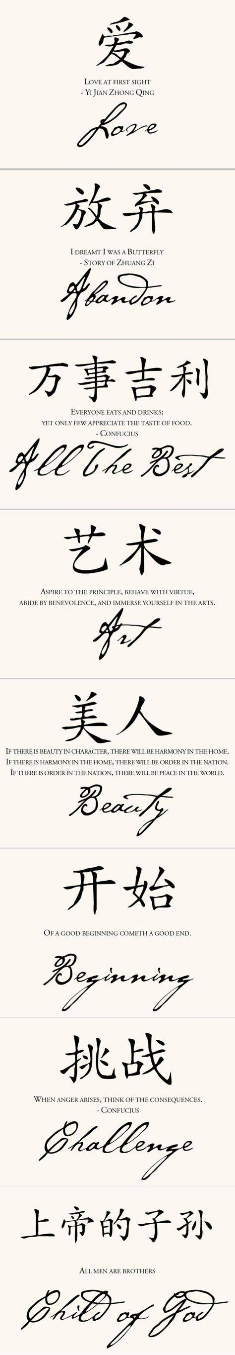 Limited Set Of 12 Chinese Words | Chinese Dragon & Capricorn Regarding Most Recent Chinese Symbol For Inner Strength Wall Art (View 25 of 25)