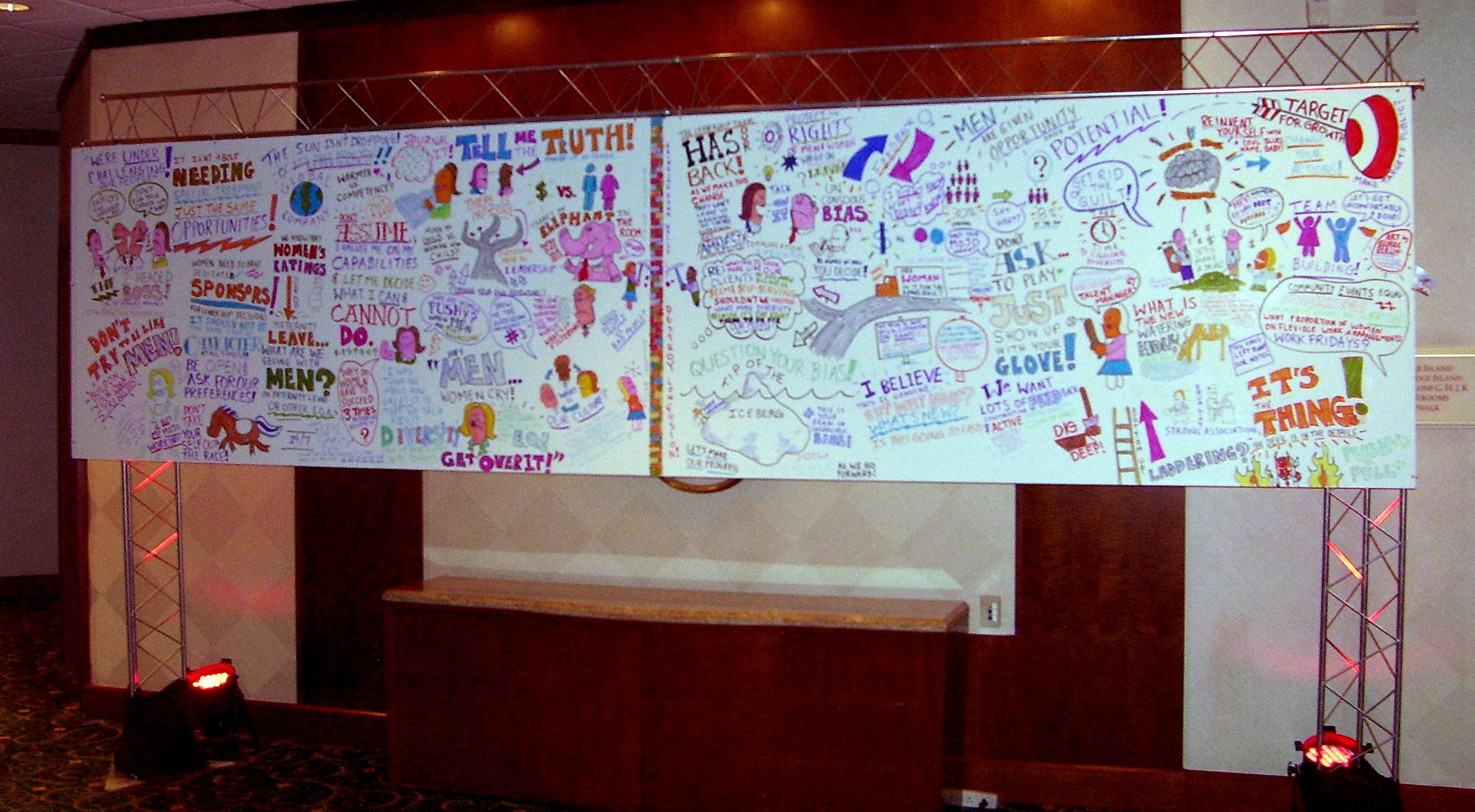 Live Art Wall Corporate Conference | 2d Animation Chicago Artist In Most Popular Corporate Wall Art (View 17 of 20)