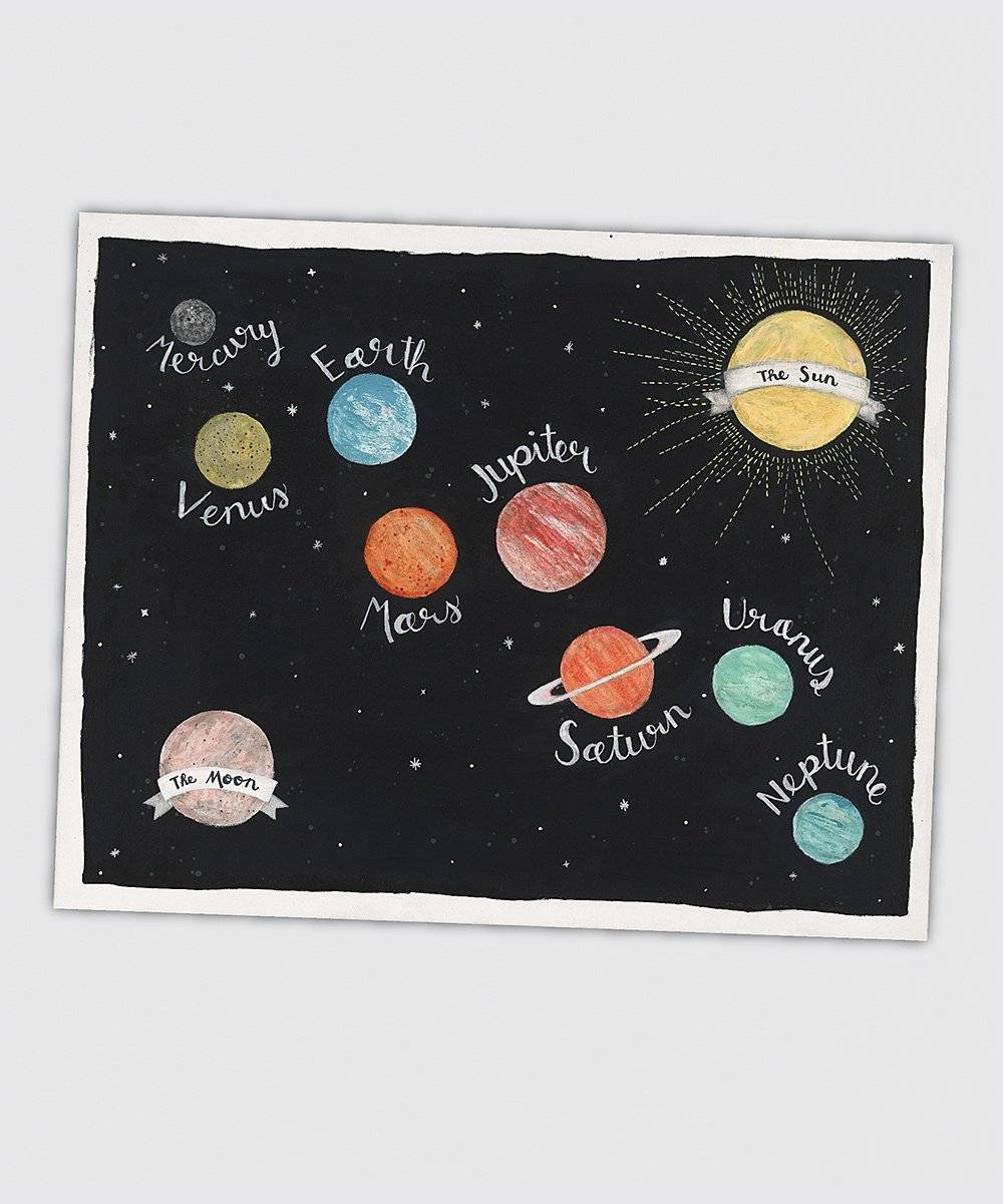 Lucy Darling Galaxy Solar System Wall Art | Zulily Intended For Latest Solar System Wall Art (View 10 of 25)