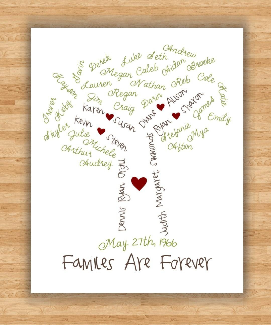 Mesmerizing Trendy Wall Personalised Family Wall Sticker Wall For Most Popular Personalized Family Wall Art (View 8 of 20)