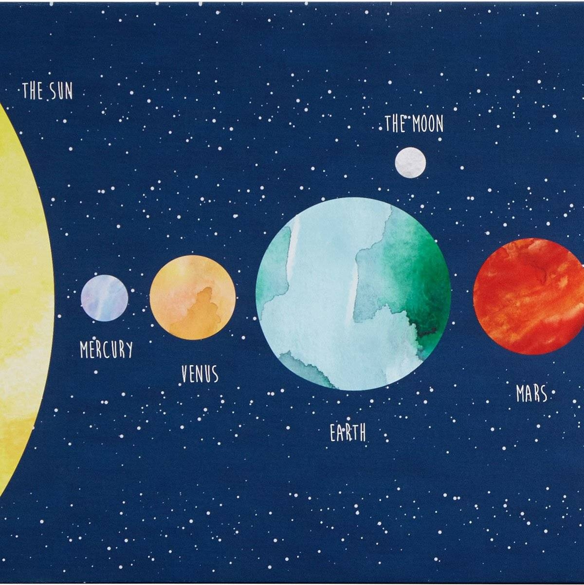 Personalized Solar System Wall Art | Map Of Solar System, Learn For Recent Solar System Wall Art (View 12 of 25)