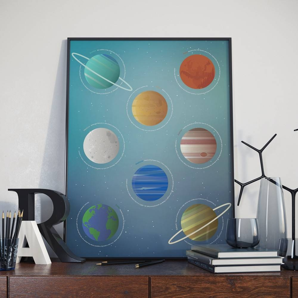 Planets Of Our Solar System Space Poster Including Earth, Mars Regarding Newest Solar System Wall Art (Gallery 24 of 25)