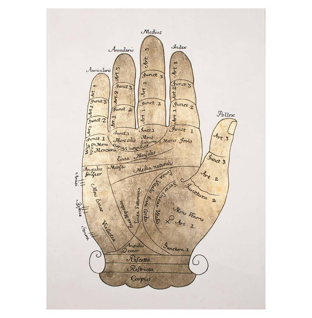 Right Hand Pressure Points Global Bazaar Gold Leaf Medical Wall Within 2018 Medical Wall Art (Gallery 20 of 20)