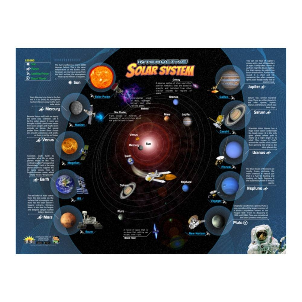 Science & Nature – Space & Astronomy – Buy Online At Fat Brain Toys Regarding Most Up To Date 3D Solar System Wall Art Decor (View 16 of 20)