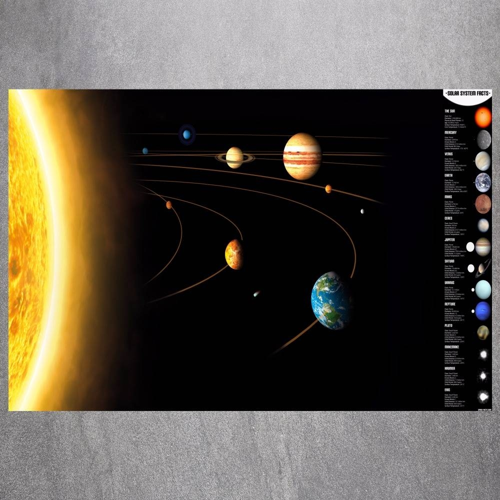 Solar System Model Chart Canvas Art Print Painting Poster Wall Pertaining To Current Solar System Wall Art (View 14 of 25)