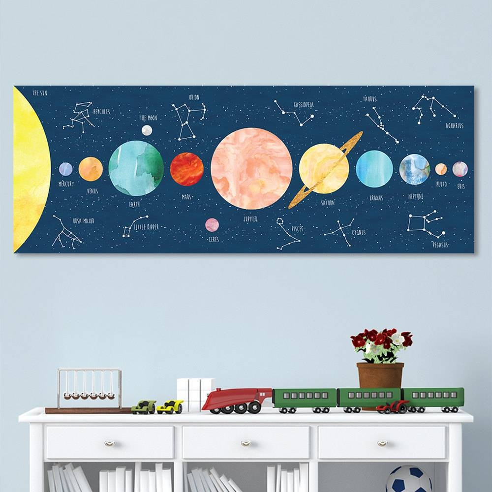 Solar System Print For Kids, Kids Wall Art, Constellation Art Regarding Most Current Solar System Wall Art (View 15 of 25)