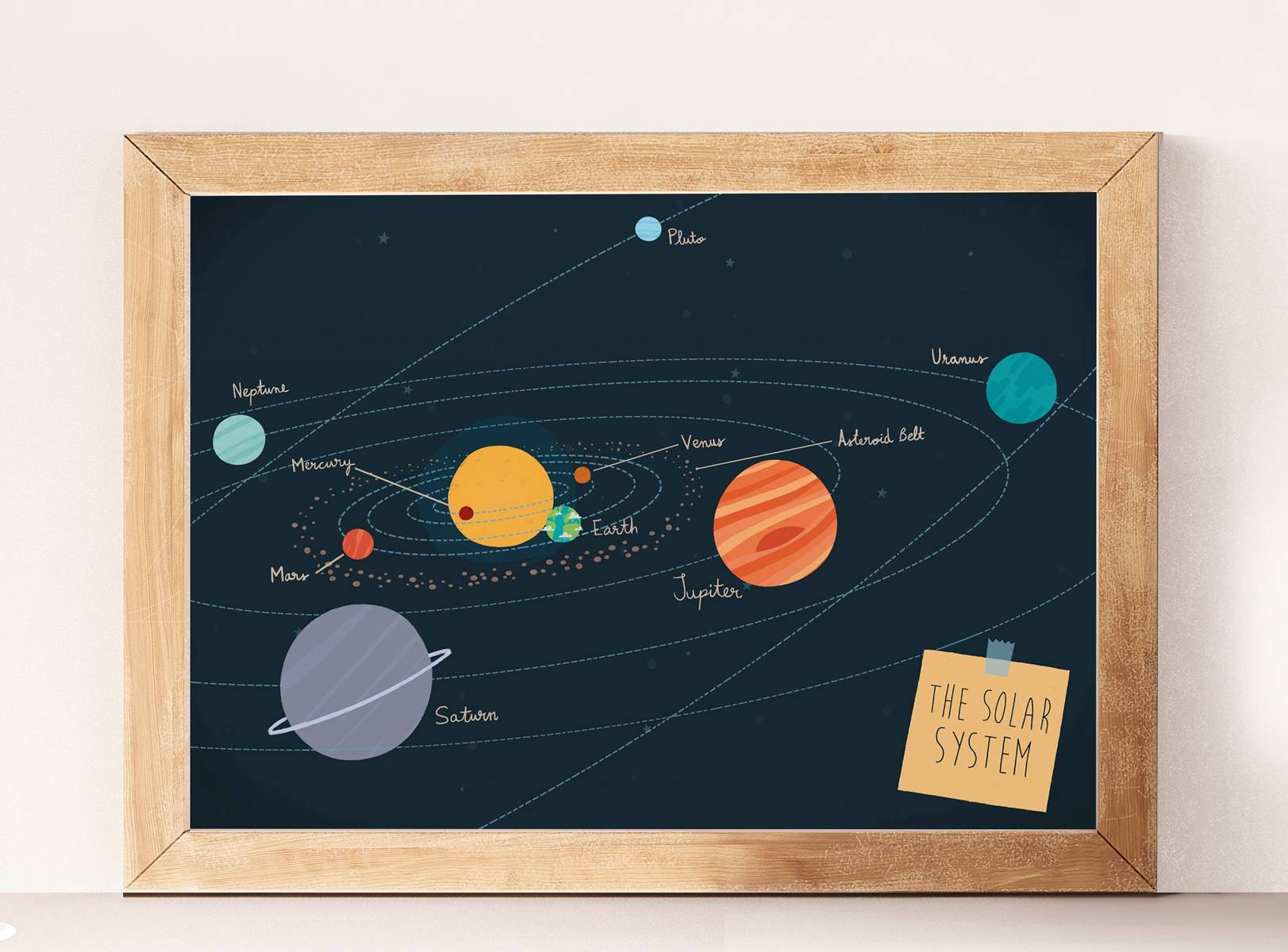 Solar System Print Space Wall Art Nursery Print The Solar With Regard To Most Current Solar System Wall Art (View 16 of 25)