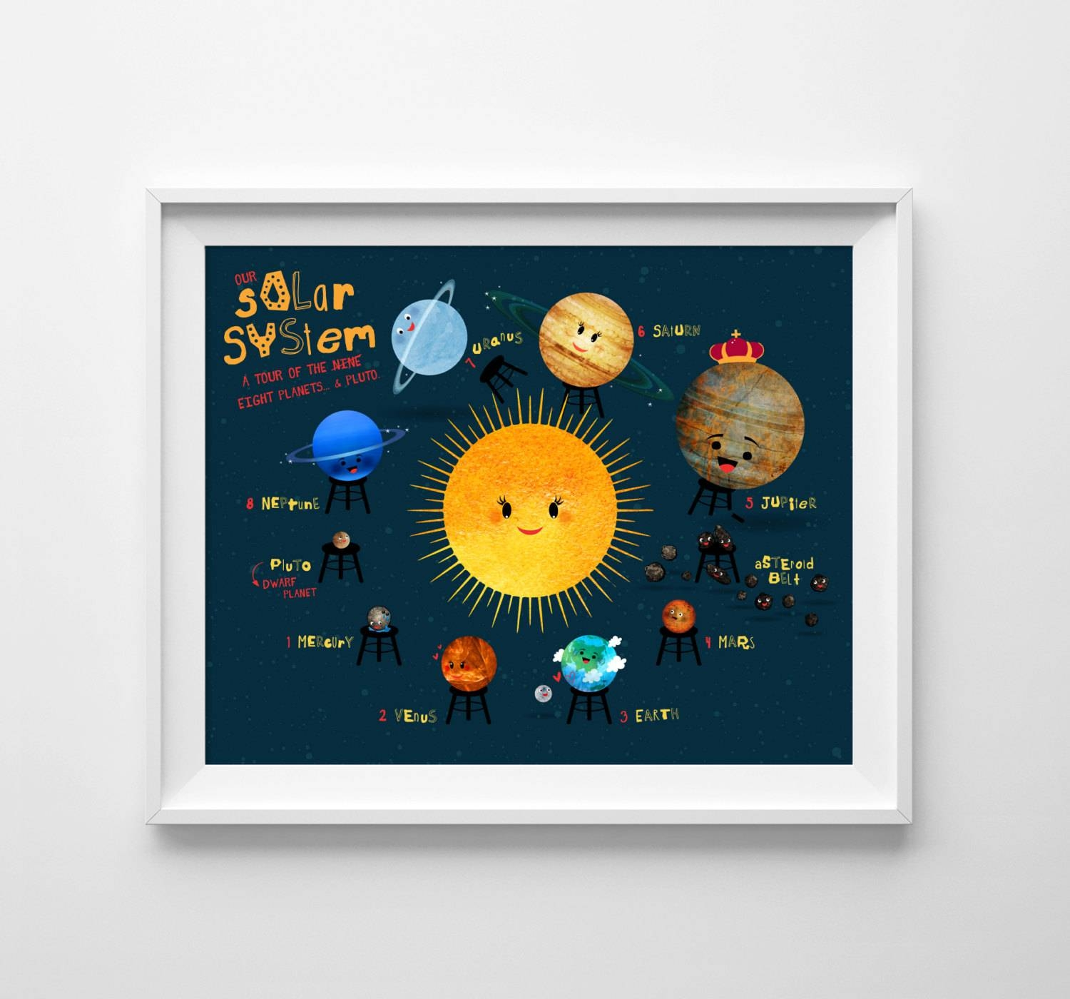 The Solar System. Solar System Print. Planet Poster. Kids With Regard To Most Up To Date Solar System Wall Art (Gallery 3 of 25)