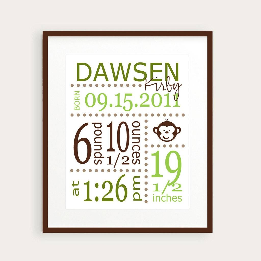 Wall Art Designs: Best Themed Personalized Wall Art For Nursery With Regard To Recent Personalized Nursery Wall Art (View 2 of 20)