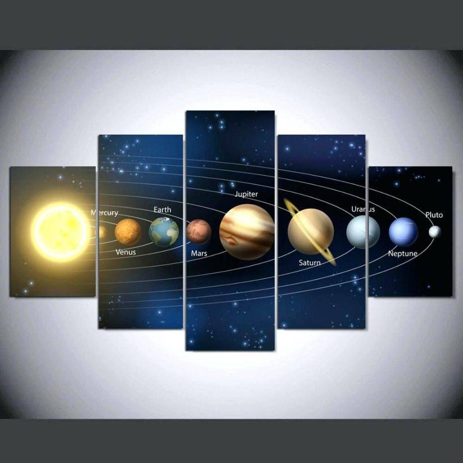 Wall Decor : Awesome Solar System As Seen From Earth Space Scenery With Regard To Best And Newest 3D Solar System Wall Art Decor (View 20 of 20)