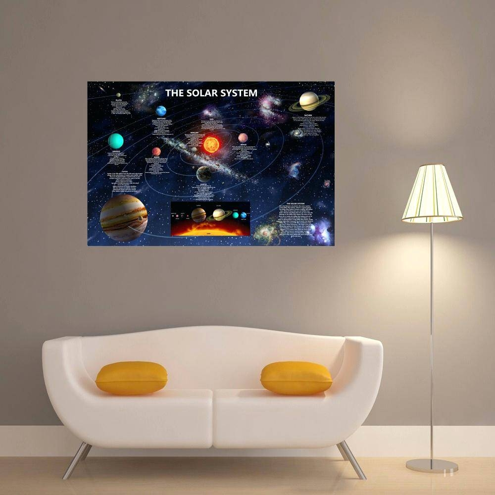 Top 25 of Solar System Wall Art