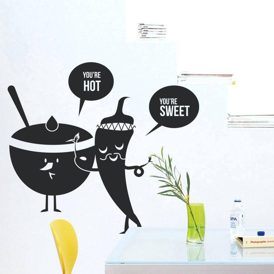 Wall Decor: Wondrous Cucina Wall Decor Pictures (View 29 of 30)