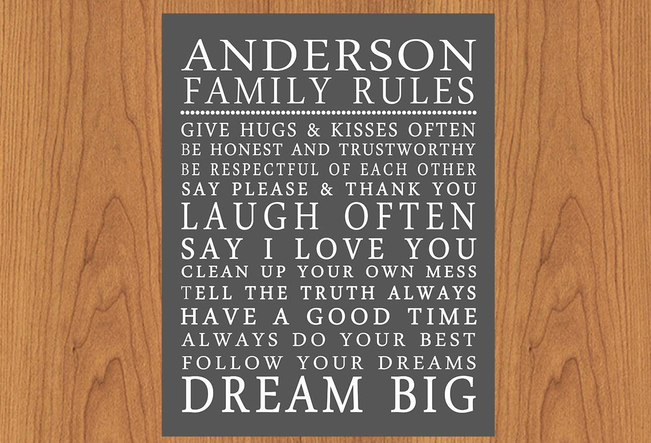 Wall Design: Personalized Family Wall Art Inspirations With Latest Personalized Family Wall Art (View 3 of 20)