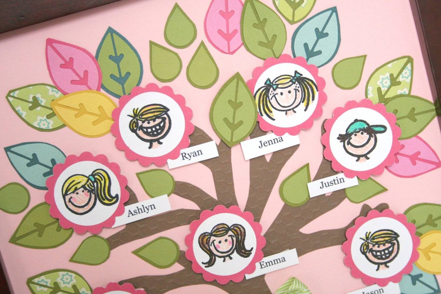 Whatchu Talkin Bout Willis?: Fiskars: Crafting With Kids: Family In Best And Newest Preschool Wall Art (Gallery 12 of 30)