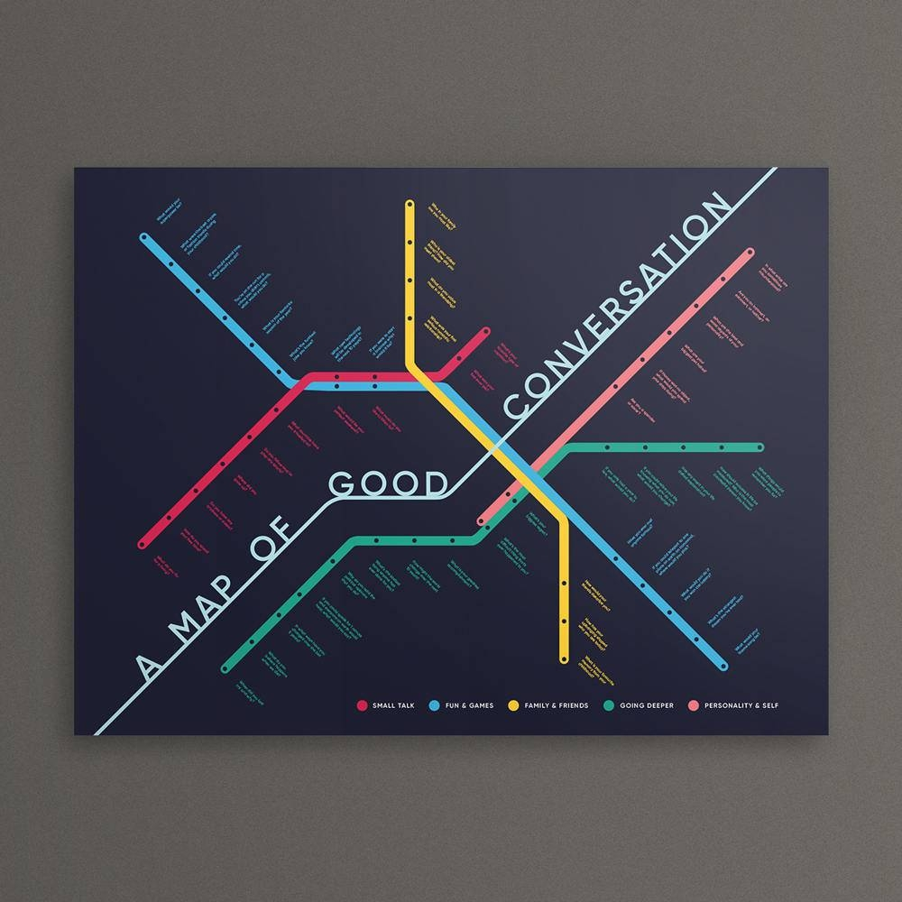 A Map Of Good Conversation (View 16 of 20)