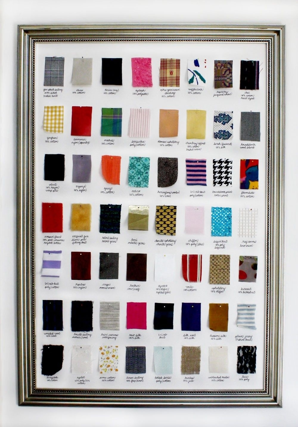 Swatch And Learn: Fashioning A Diy Fabric Library | Fabrics Regarding Most Up To Date Fabric Swatch Wall Art (View 3 of 15)