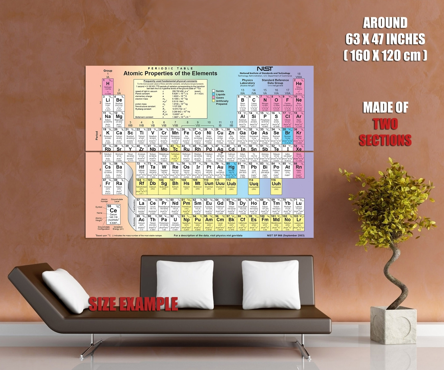 Atomic Periodic Table Wall Print Poster Uk | Ebay Within 2018 Periodic Table Wall Art (View 1 of 20)