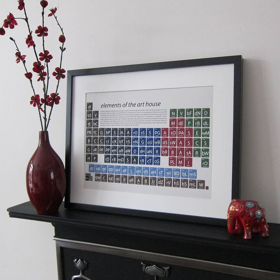 Classic Films Periodic Table Art Printon A Sixpence Throughout Current Periodic Table Wall Art (View 2 of 20)
