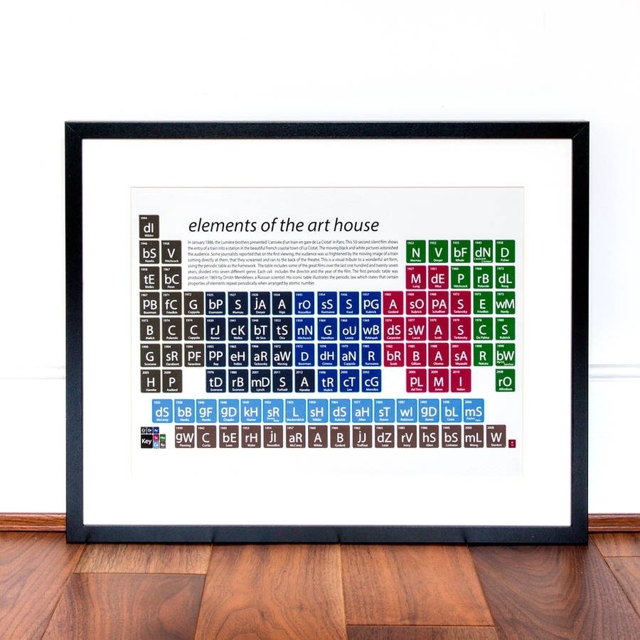 Film Periodic Table Art Printson A Sixpence | Notonthehighstreet Pertaining To Most Recently Released Periodic Table Wall Art (View 4 of 20)