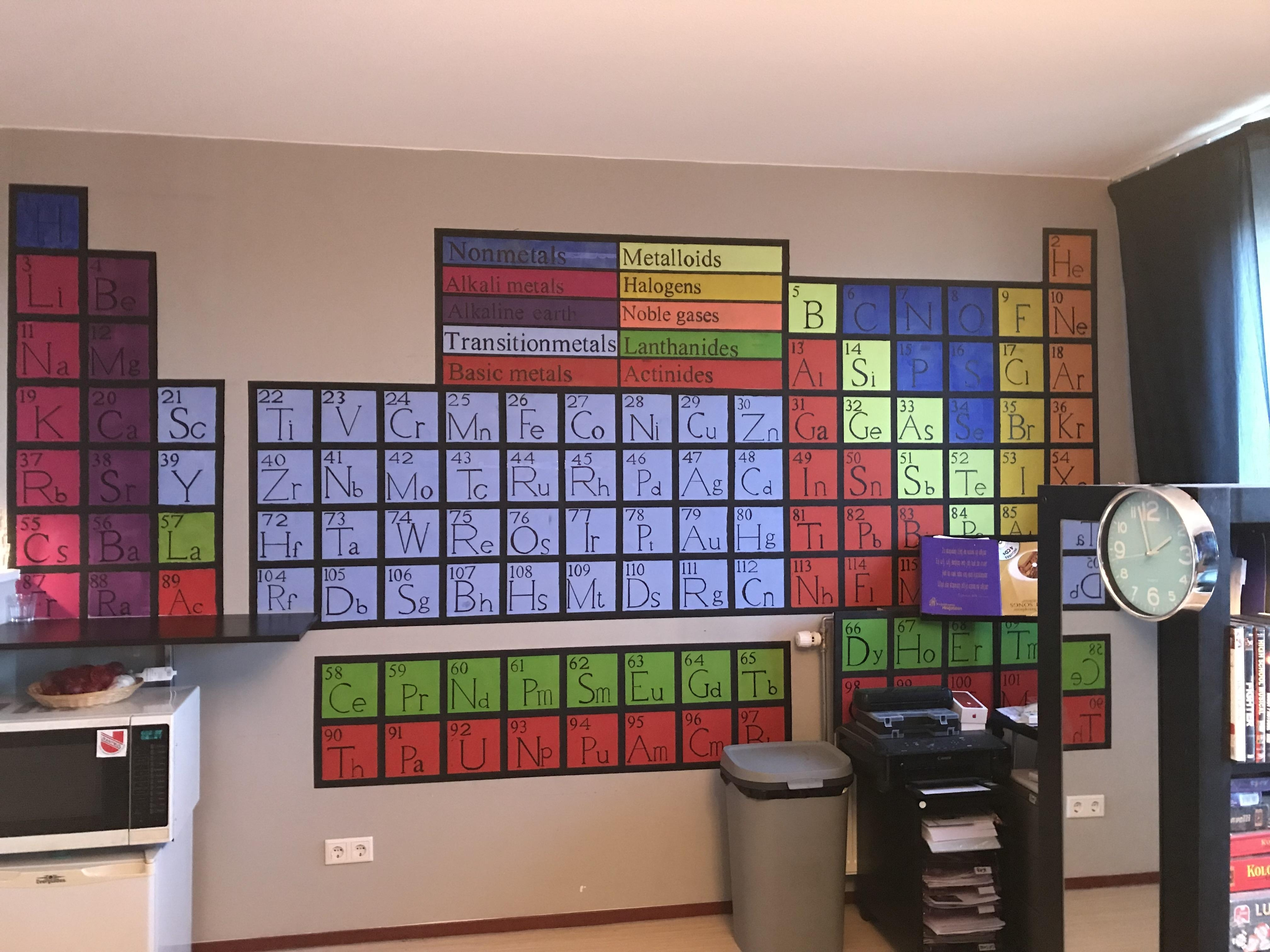 Handmade Periodic Table Wall Art : Chemistry Within Most Up To Date Periodic Table Wall Art (Gallery 6 of 20)