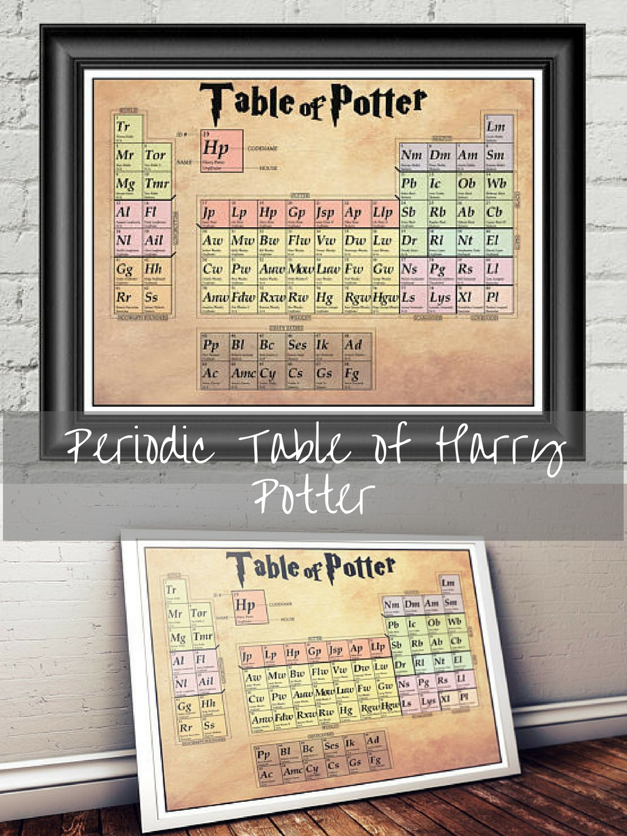 Harry Potter Periodic Table Wall Art. Nerdy On Multiple Levels (View 7 of 20)
