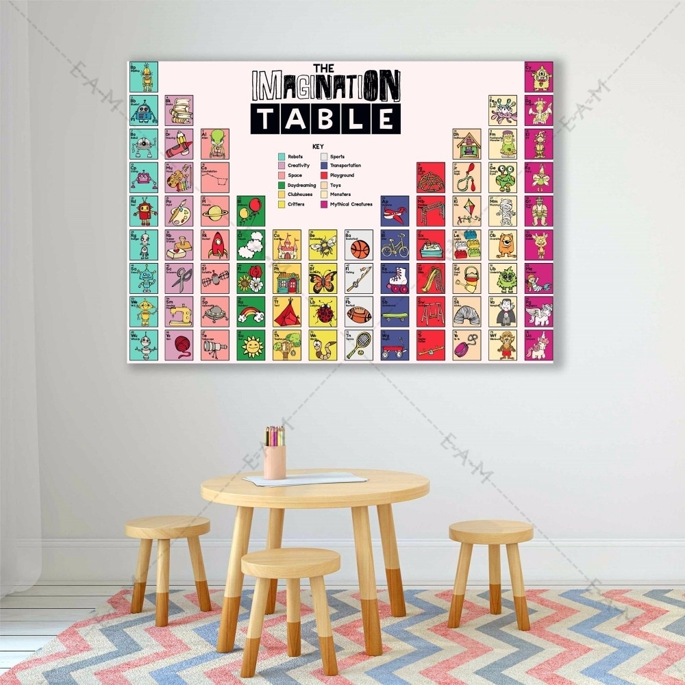 Kitchen Periodic Table Canvas Art Print Painting Poster Wall With Regard To Latest Periodic Table Wall Art (View 8 of 20)