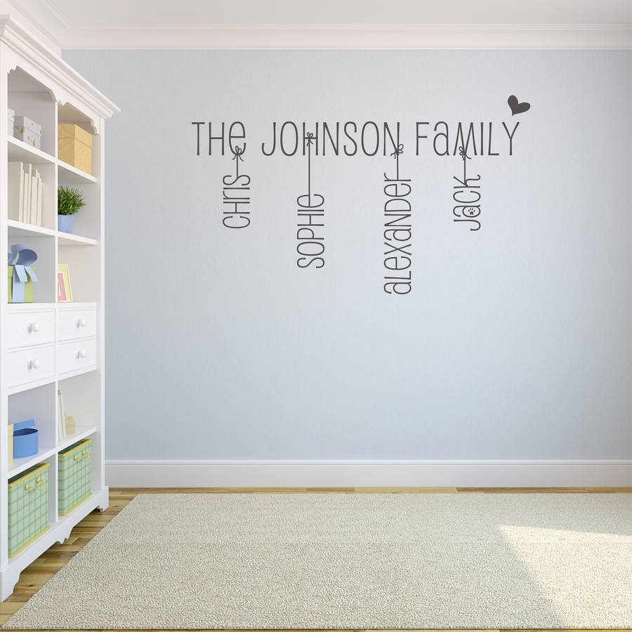Majestic Last Name Wall Art Home Design Ideas Family Stickercom Within Newest Name Wall Art (View 11 of 20)