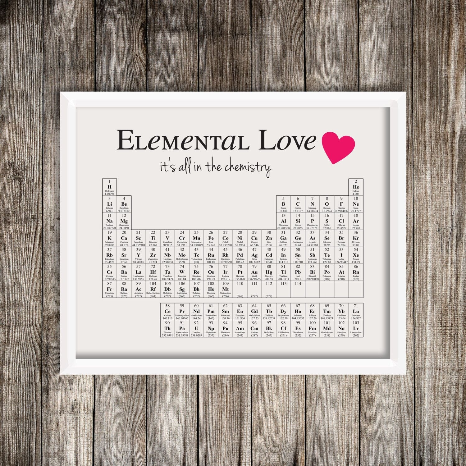 Modern Periodic Table Of Elements Love Wall Art (View 10 of 20)