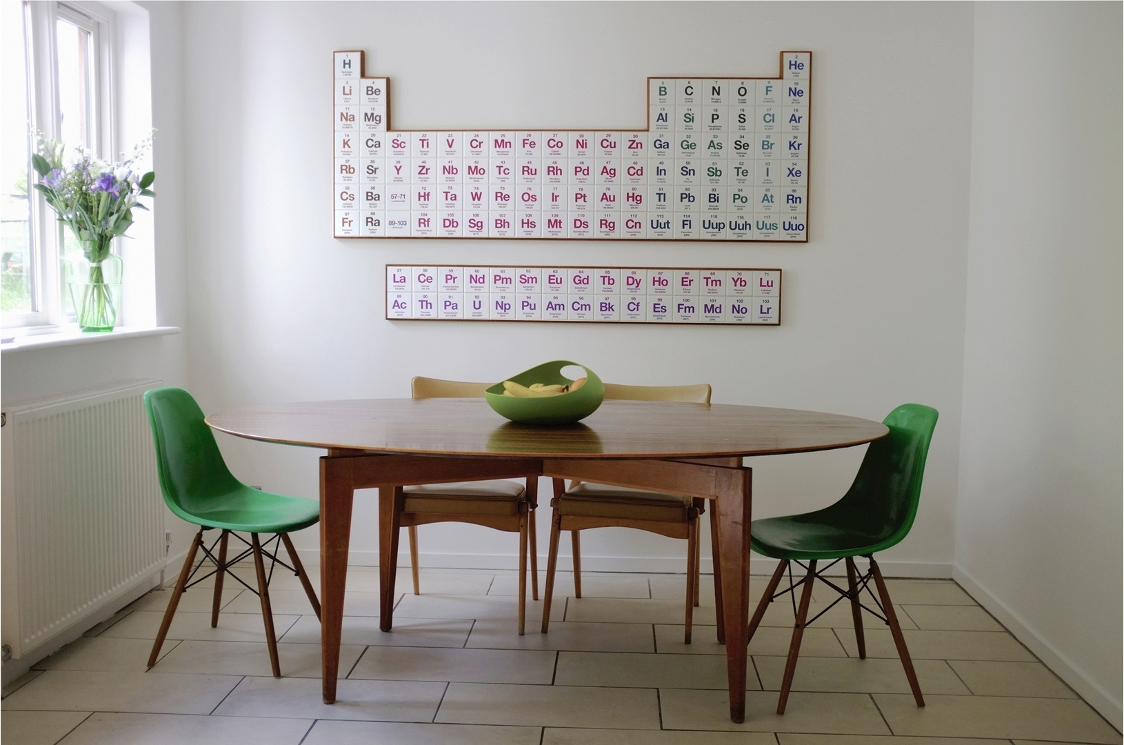 Periodic Table | Higgs & Crick With Regard To Most Current Periodic Table Wall Art (View 18 of 20)