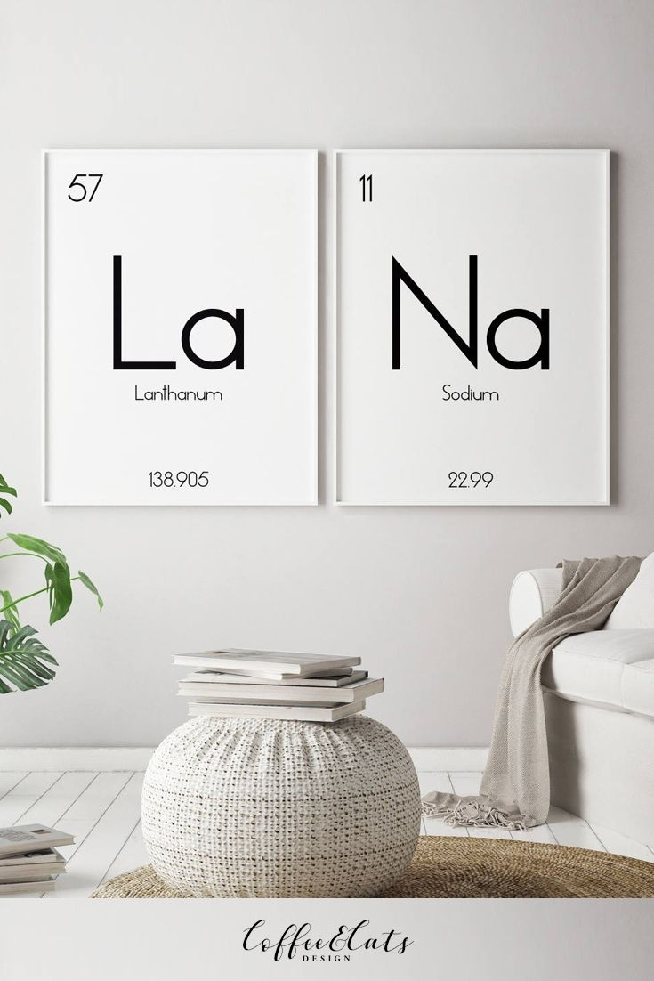 Periodic Table Wall Art, Chemistry Gift, Chemistry Decor, Periodic With Regard To Most Recent Periodic Table Wall Art (View 16 of 20)