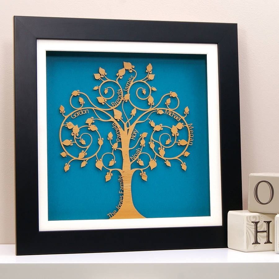 Personalised Family Tree Wall Arturban Twist Throughout 2017 Turquoise Wall Art (View 8 of 20)