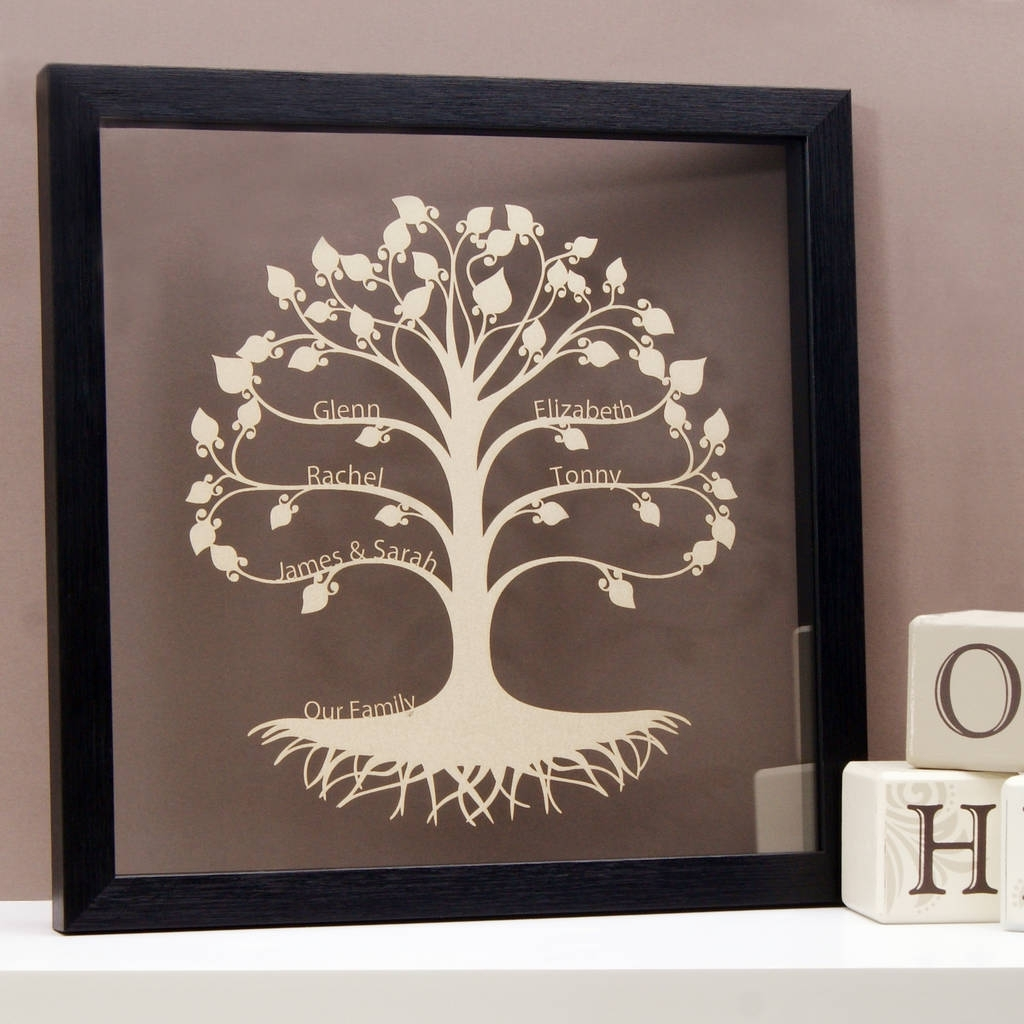 Personalised Floating Traditional Family Tree Wall Arturban Regarding Latest Traditional Wall Art (View 12 of 15)