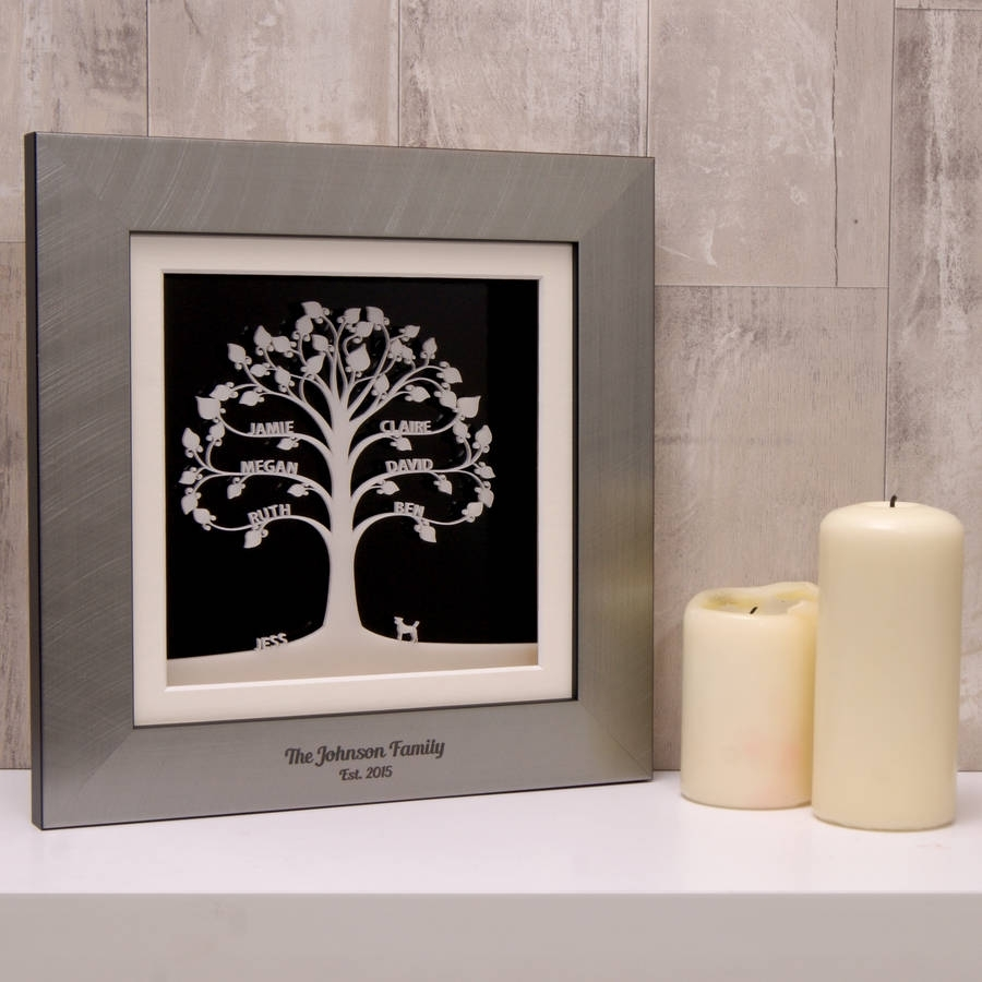 Personalised Modern Acrylic Family Tree Wall Arturban Twist With Regard To Most Current Acrylic Wall Art (View 9 of 20)