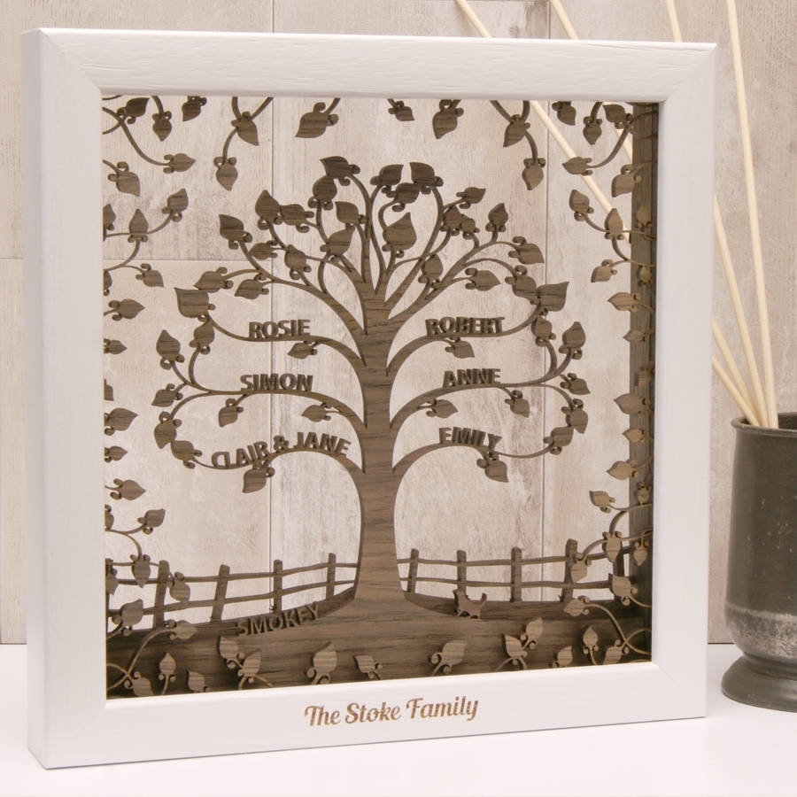 Personalised Wooden 3D Traditional Family Tree Wall Arturban within Most Up-to-Date Family Tree Wall Art