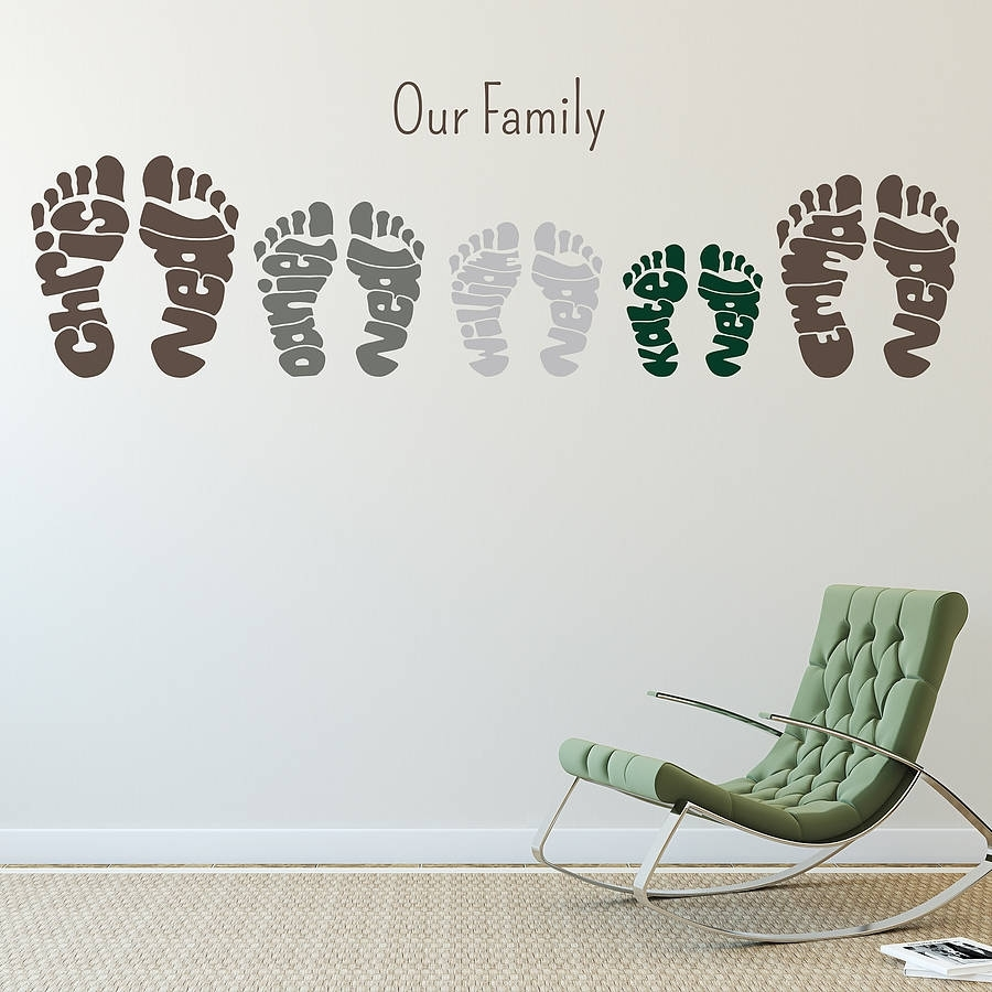 Personalized Wall Art – Amthuchanoi Within Most Up To Date Personalized Wall Art (View 11 of 15)