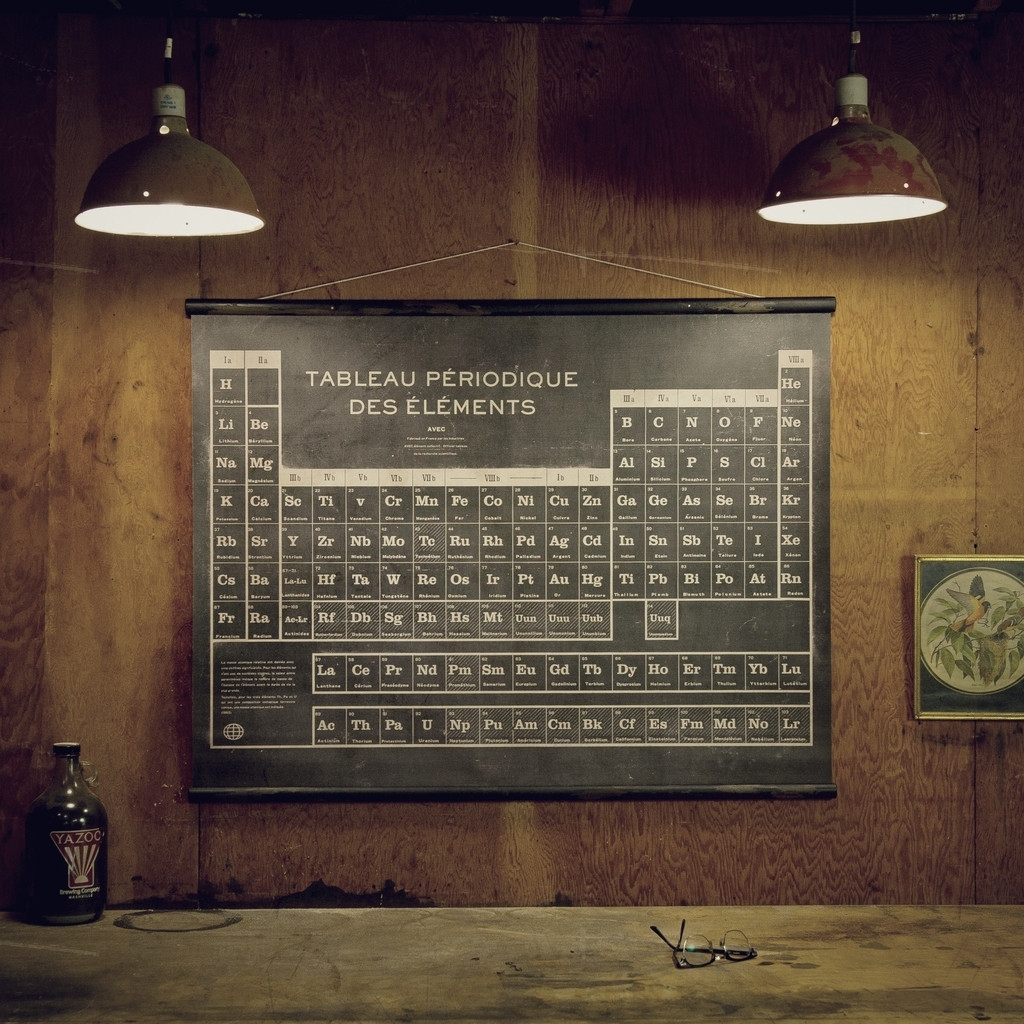 Science Visualized • Vintage Periodic Table Wall Chart Source: Fine Pertaining To Most Up To Date Periodic Table Wall Art (View 19 of 20)