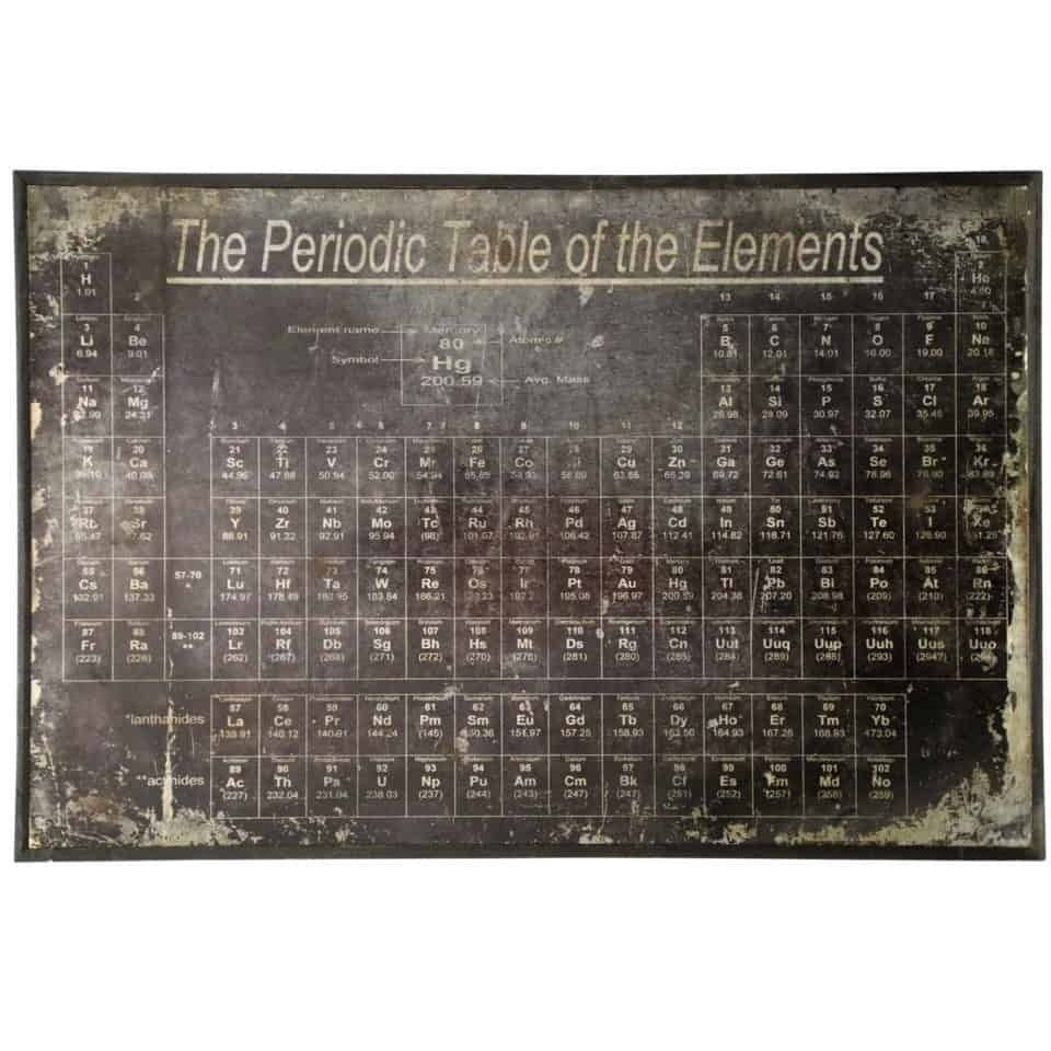 Style Craft Periodic Table Wall Art | Office Barn For Latest Periodic Table Wall Art (View 20 of 20)