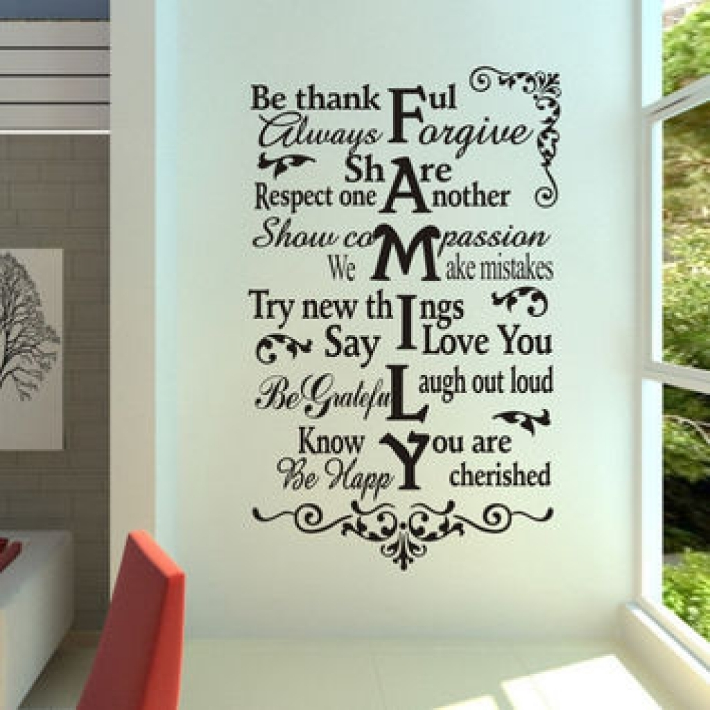 Word Wall Decorations Nice Word Wall Art – Home Design And Wall Pertaining To Most Current Word Wall Art (View 2 of 20)