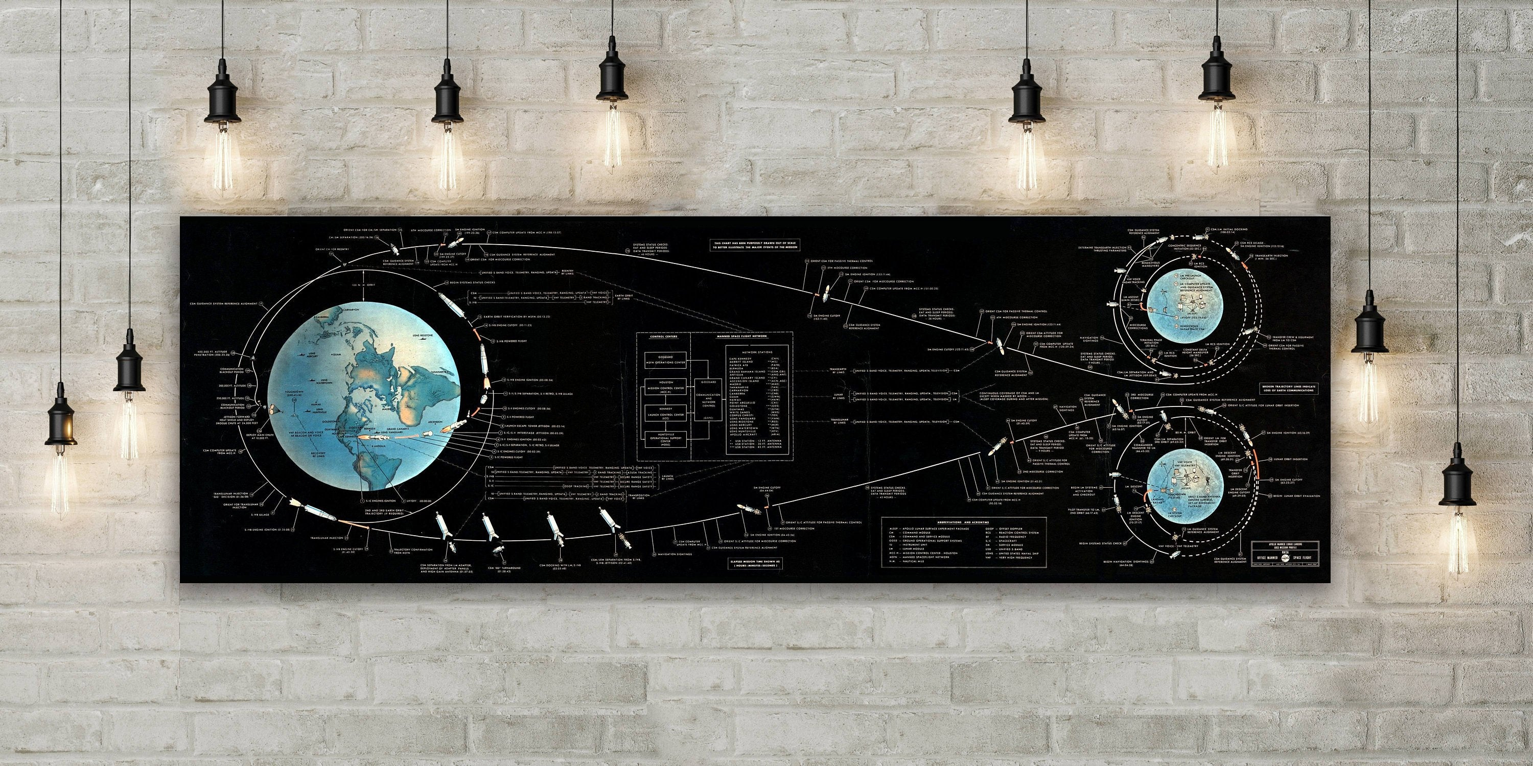 Nasa's The Apollo Lunar Landing Chart Space Exploration Wall Map intended for Most Up-to-Date Landing Art Wall Decor