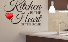 Wall Art For Kitchens